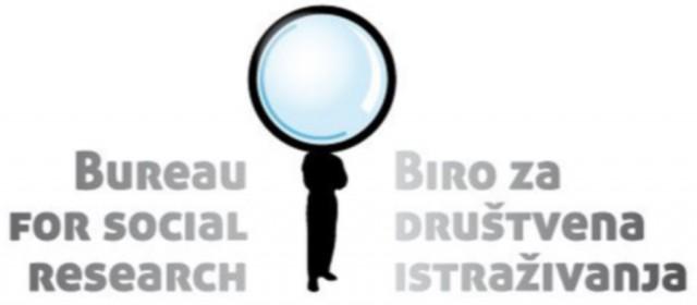 BIROD: Pet godina nekažnjivosti i korupcije borbe protiv korupcije!