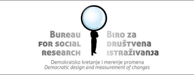 BIRODI: Uporedna analiza Tviter komunikacije Vučić – Tači